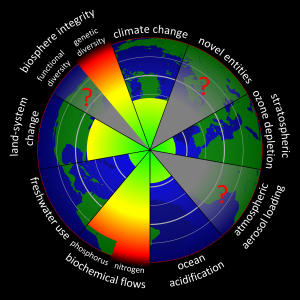 planetary_boundaries_2015