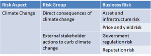 risk-matrix